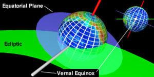 Astrologyequinoxgreen