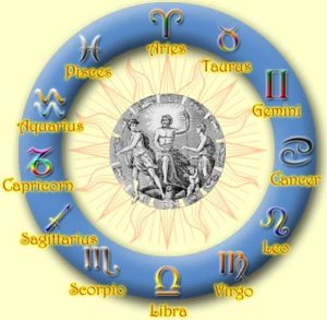 Astrologysign
